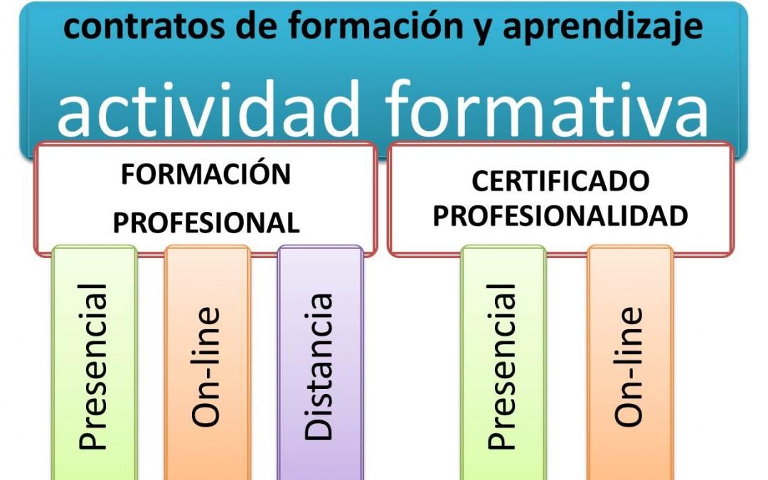 Novedades en la formación asociada a los contratos para la formación y el aprendizaje