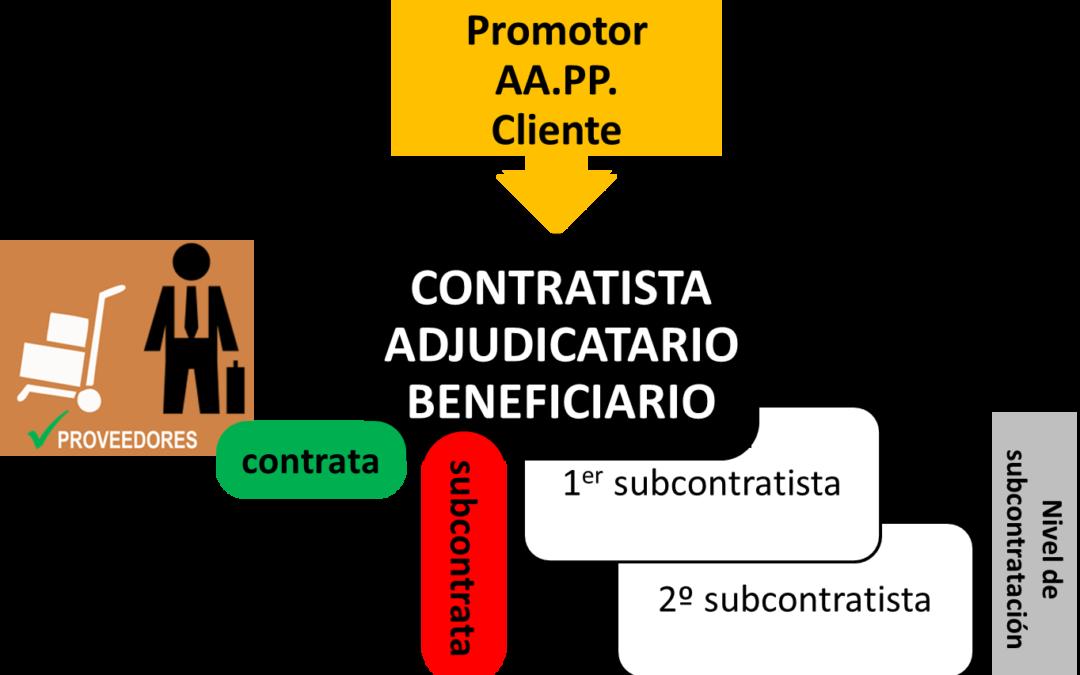 Contratar vs Subcontratar, en formación para el empleo