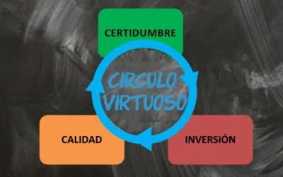 Círculo Virtuoso en Formación para el Empleo